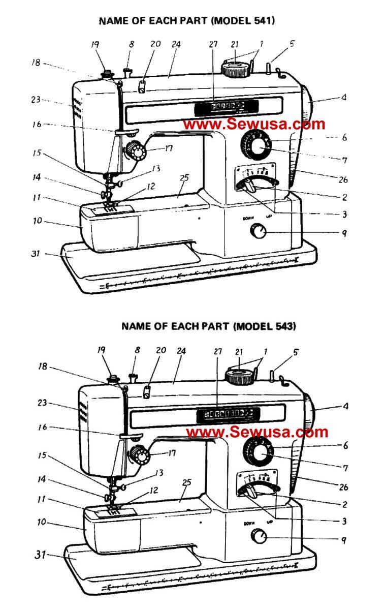 Necchi Sewing Machine Instruction And Service Manuals Bu Threading Diagram 541 543 Manual Wpe65 92535 Bytes