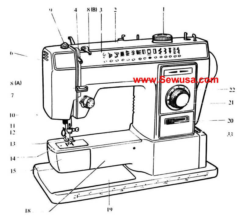 necchi sewing machine instruction and service manuals rh necchimanuals com necchi 559 sewing machine manual necchi 559 sewing machine manual